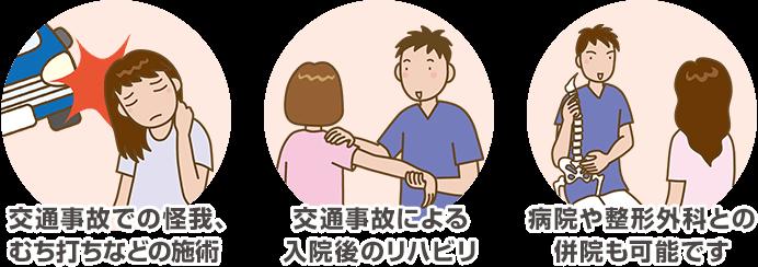 交通事故での怪我、むち打ちなどの施術。交通事故による入院後のリハビリ。病院や整形外科との併院も可能です